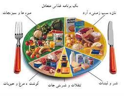 برنامه غذایی امتحانات